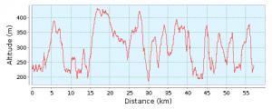 LB profil 56km